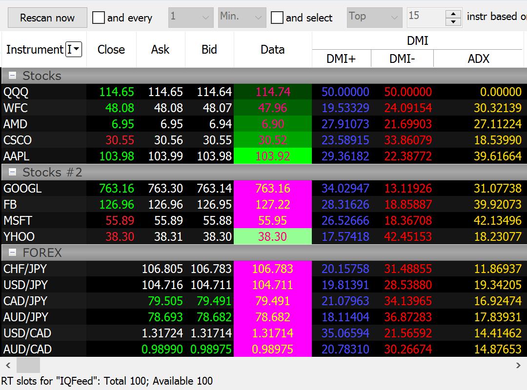 Forex arbitrage scanner