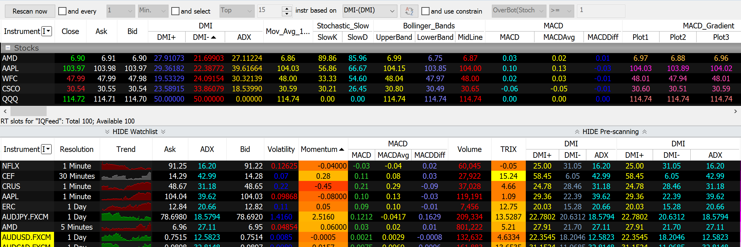 Market Scanner For Pre-scanning And Real-Time Watchlist | MultiCharts