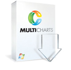MultiCharts - 30 Day Free Trial