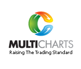 logo_MC Introducing MultiCharts