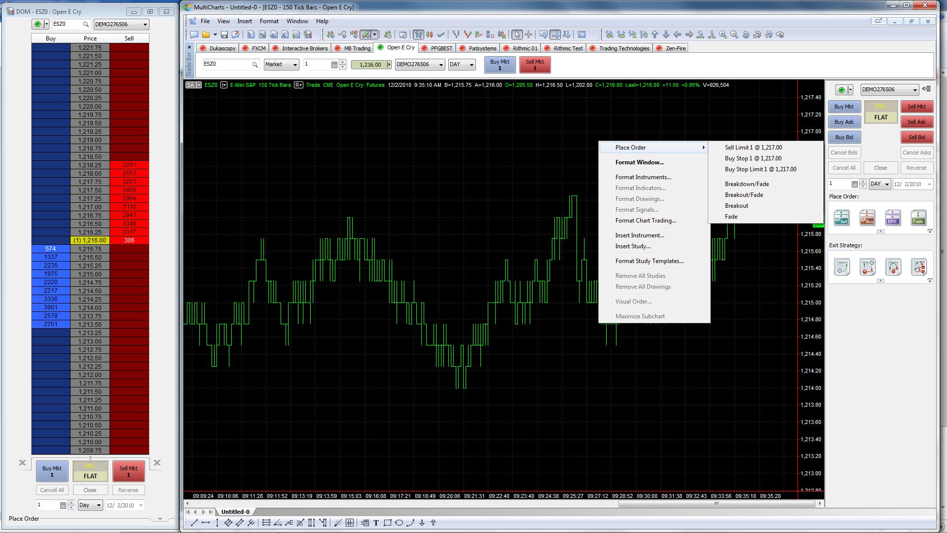 Forex trading charts.com