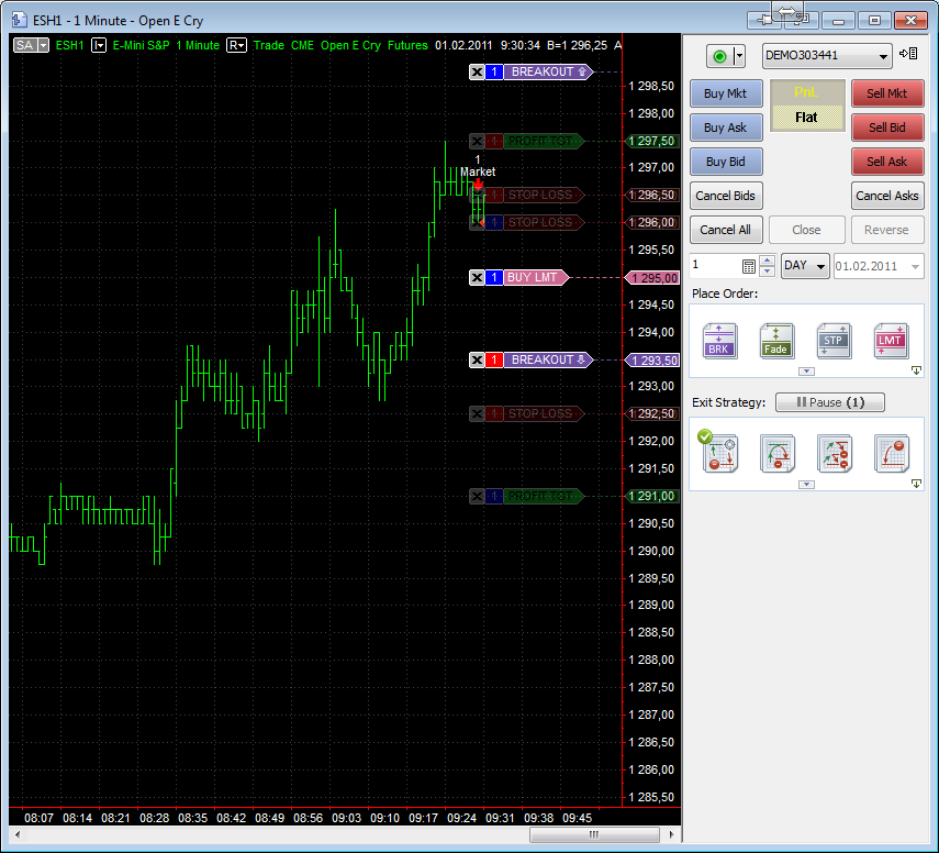 Chart Trading Example