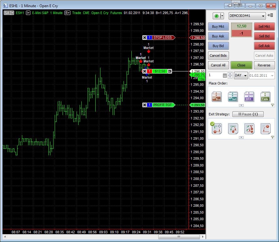 multicharts discretionary trader