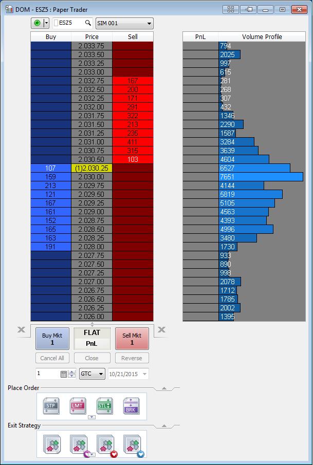 Dukascopy jforex market depth indicator