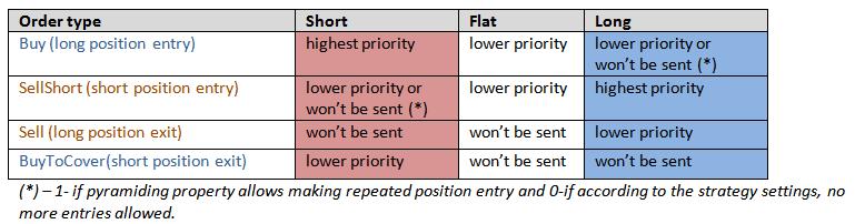 Order_Priority.png